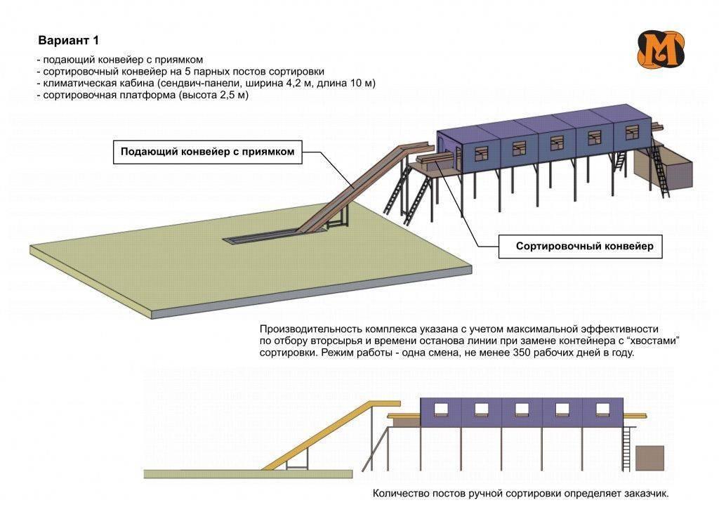Линия сортировки ТБО 30 тысяч тонн в год - вариант 1